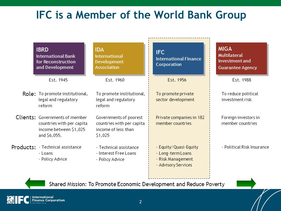 IFC is a Member of the World Bank Group