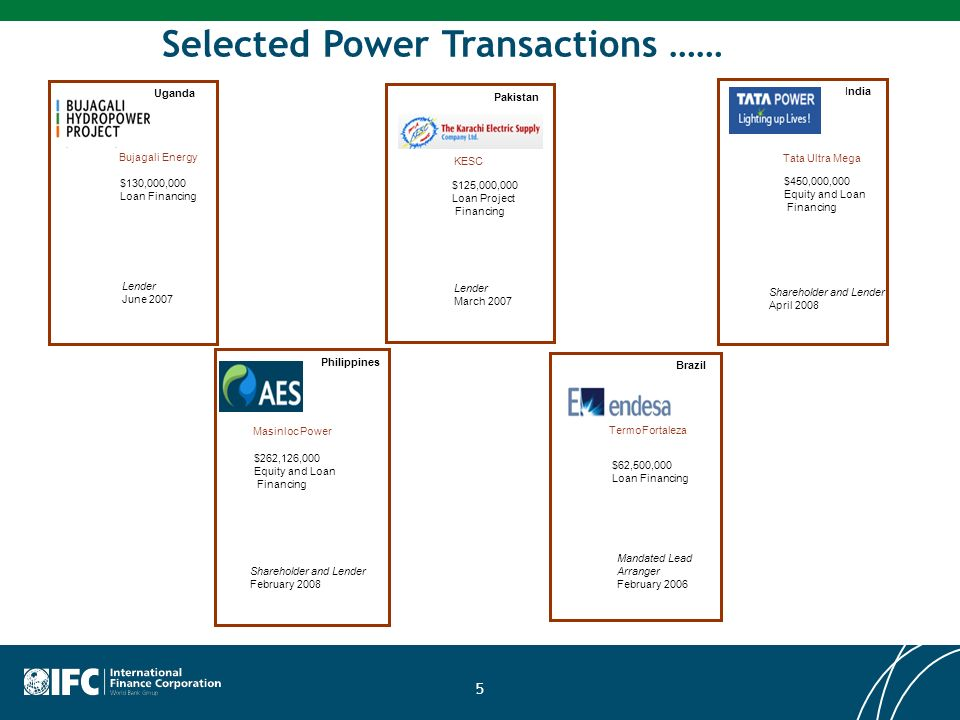 Selected Power Transactions ……