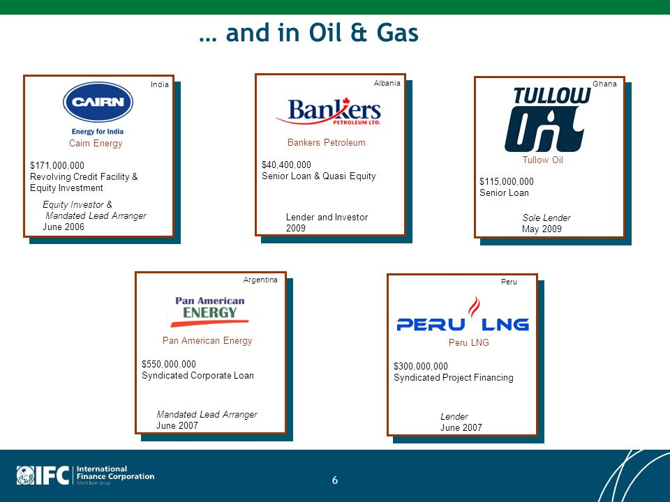 … and in Oil & Gas Cairn Energy Bankers Petroleum Tullow Oil