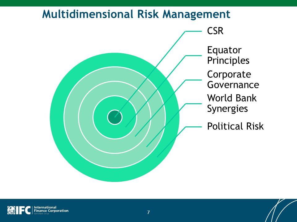 Multidimensional Risk Management