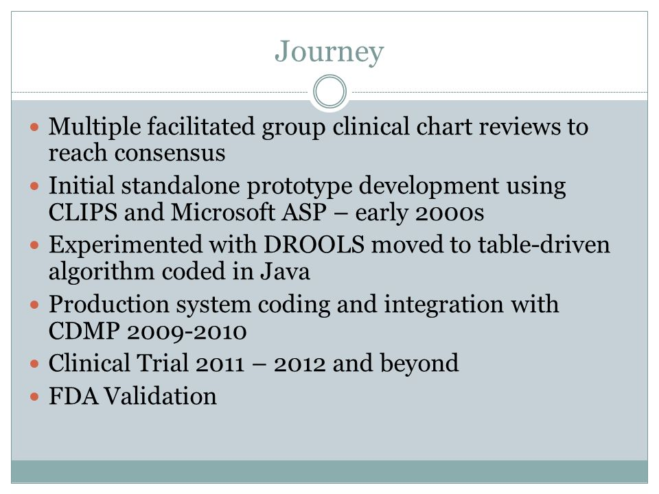 Journey Multiple facilitated group clinical chart reviews to reach consensus.