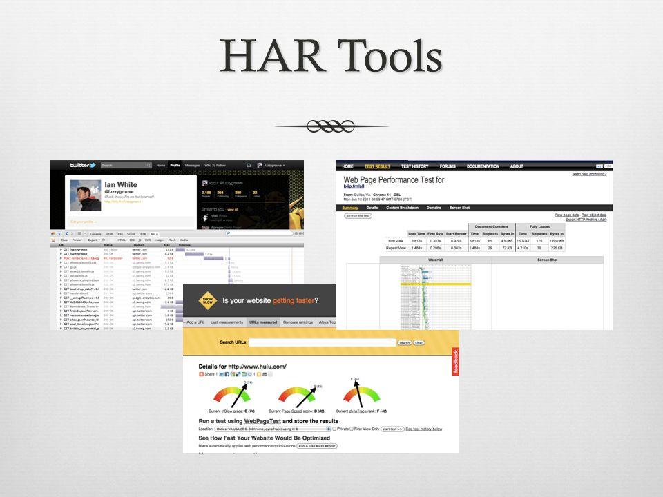 HAR Tools