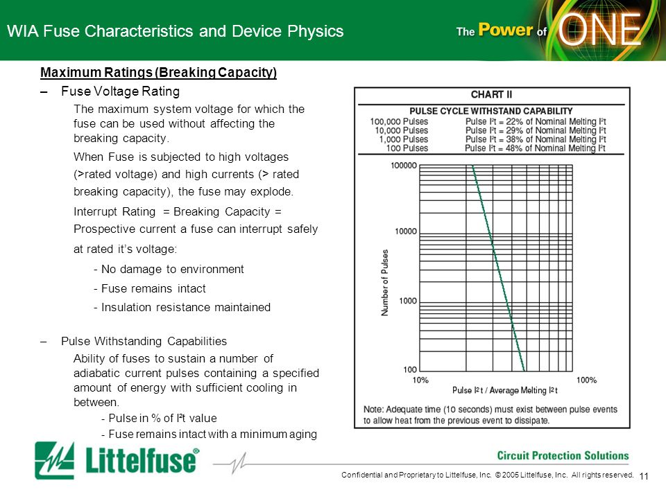 WIA Fuse Characteristics and Device Physics