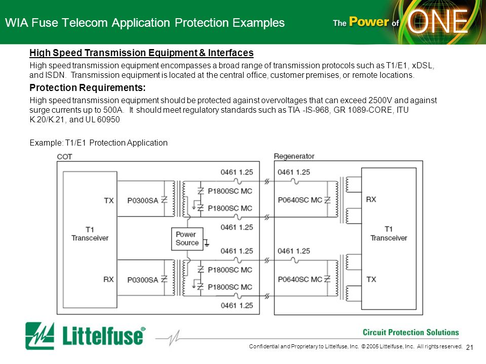 WIA Fuse Telecom Application Protection Examples