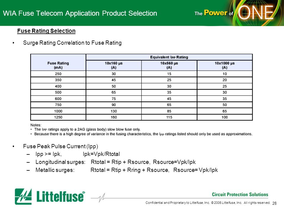 WIA Fuse Telecom Application Product Selection
