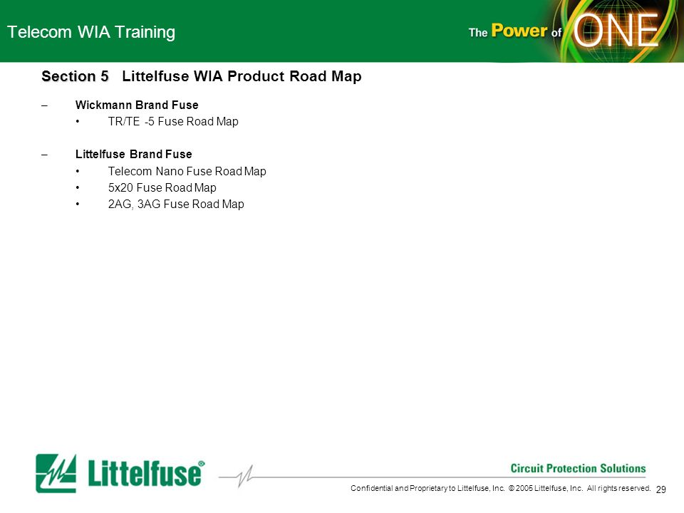 Telecom WIA Training Section 5 Littelfuse WIA Product Road Map