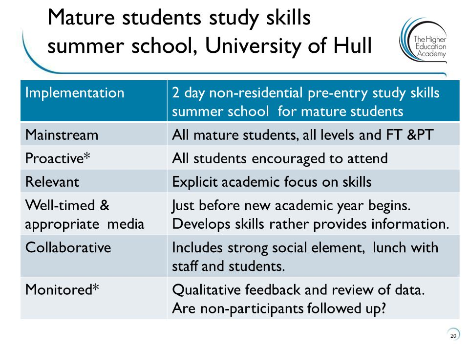 Mature students study skills summer school, University of Hull
