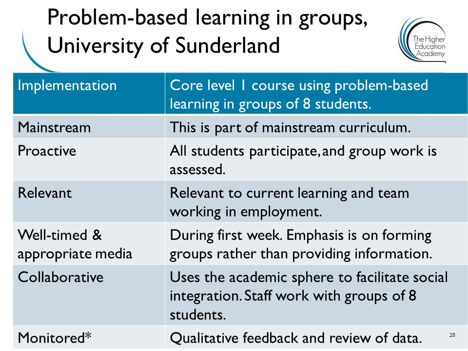 Problem-based learning in groups, University of Sunderland