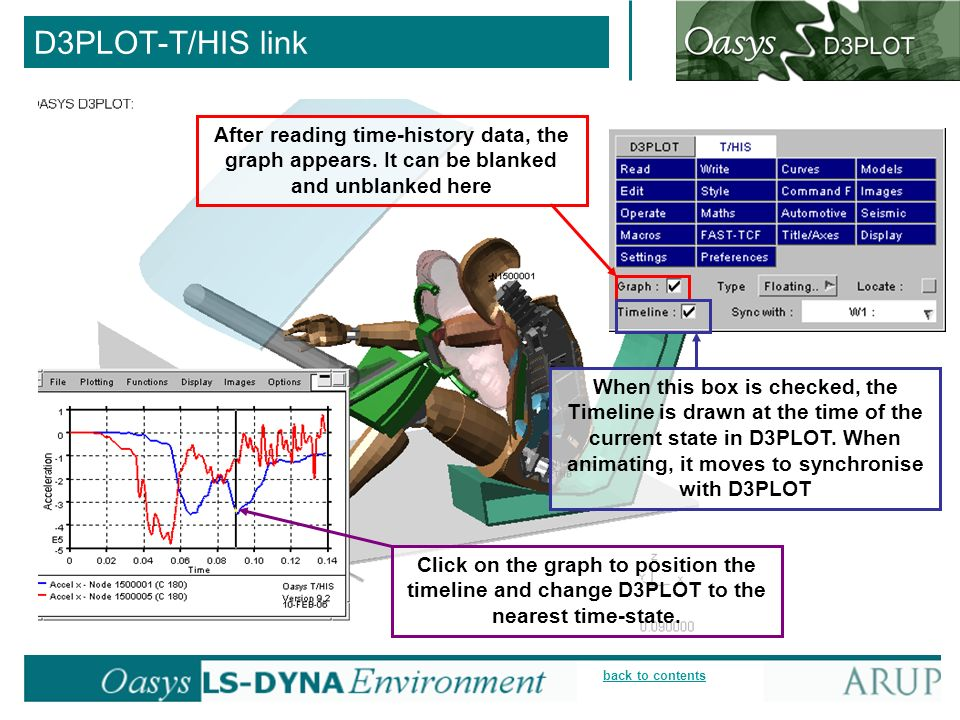 D3PLOT-T/HIS link After reading time-history data, the graph appears. It can be blanked and unblanked here.