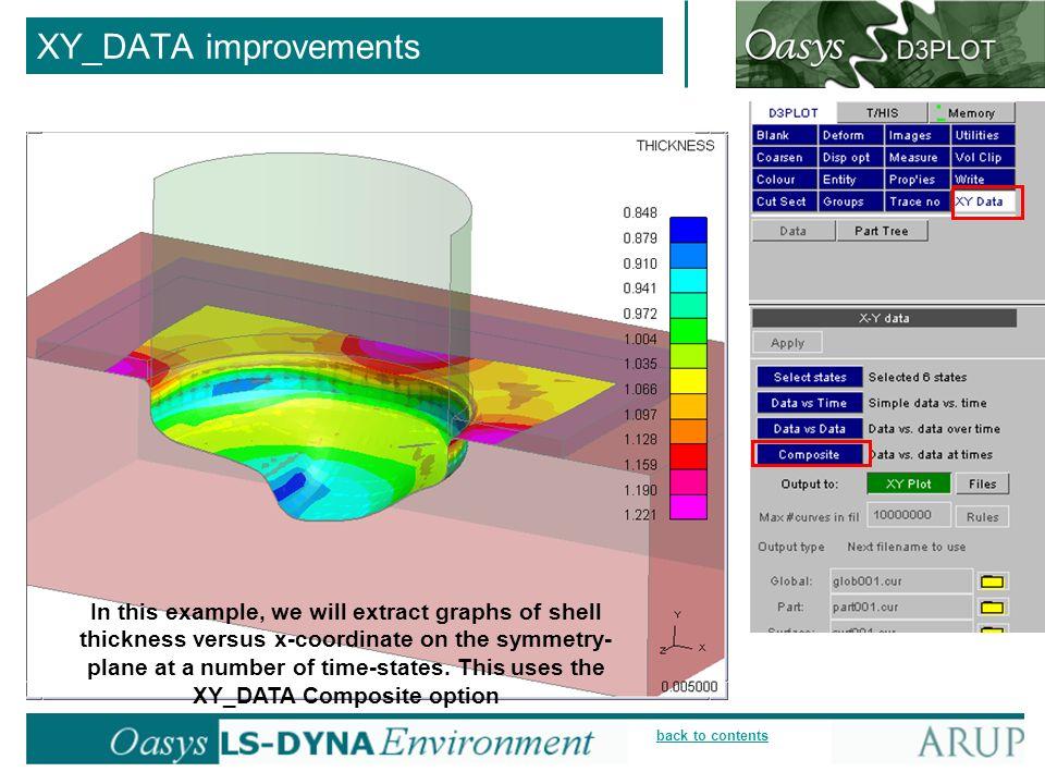 XY_DATA improvements
