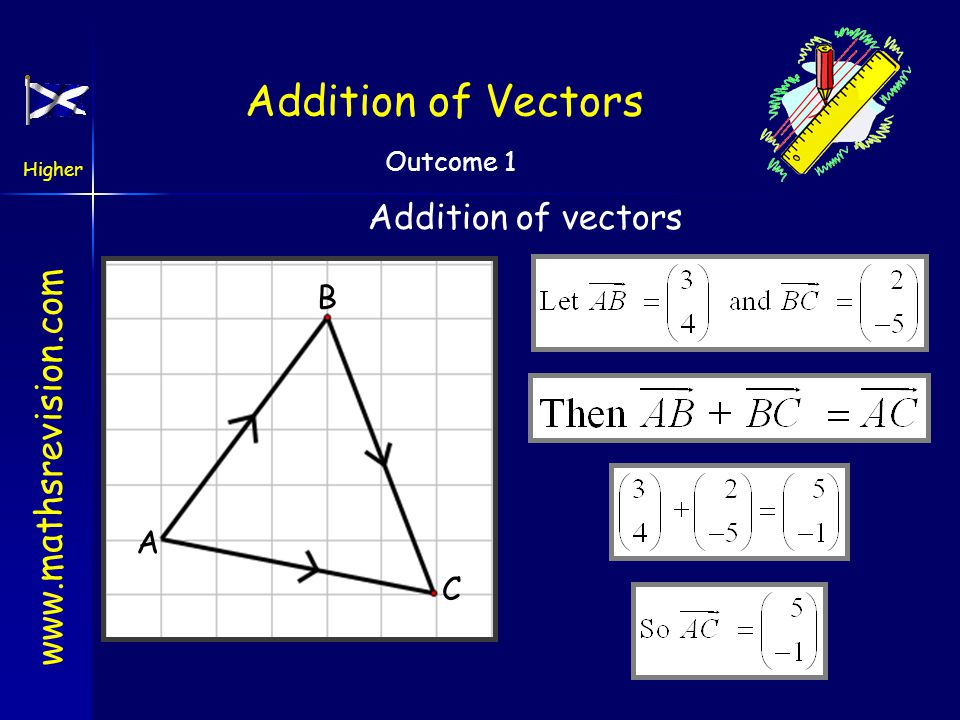 Addition of Vectors Addition of vectors B A C
