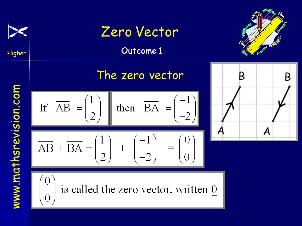 Zero Vector The zero vector