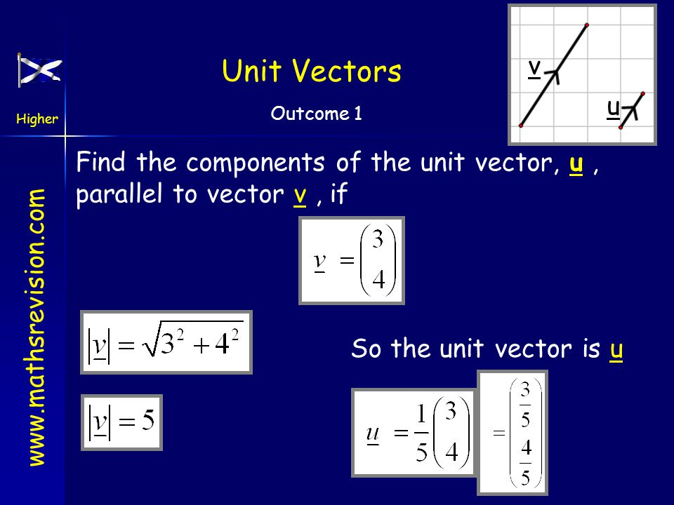 Unit Vectors v. u. Find the components of the unit vector, u , parallel to vector v , if.