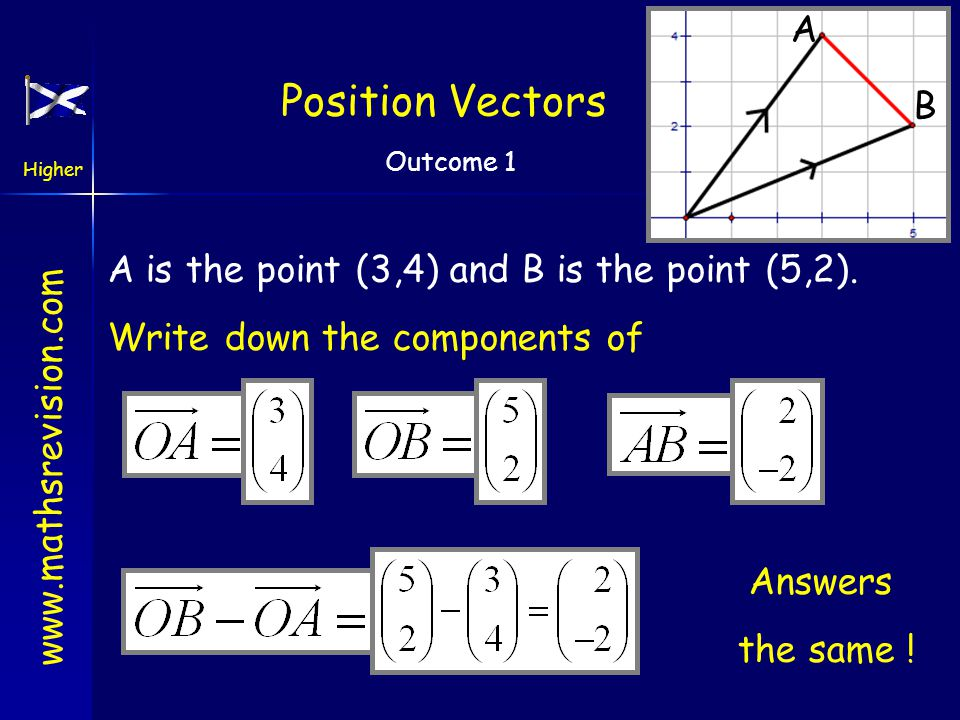 Position Vectors A B A is the point (3,4) and B is the point (5,2).