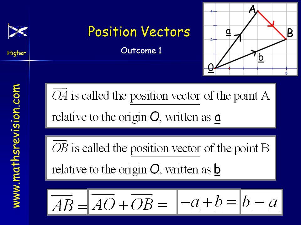 B A a b Position Vectors