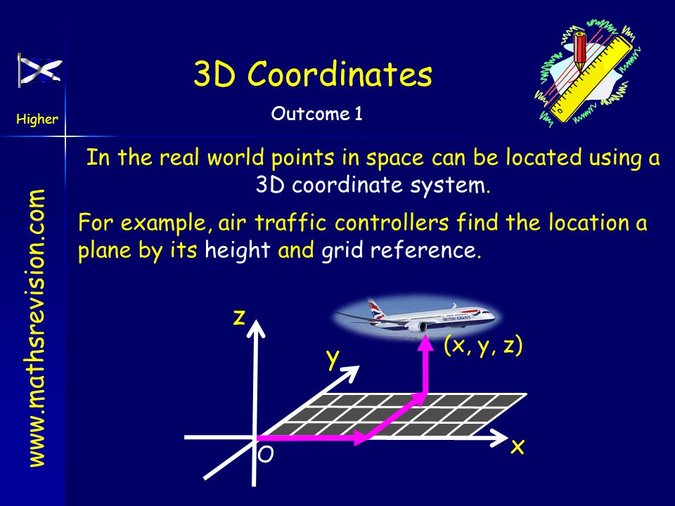 3D Coordinates In the real world points in space can be located using a 3D coordinate system.