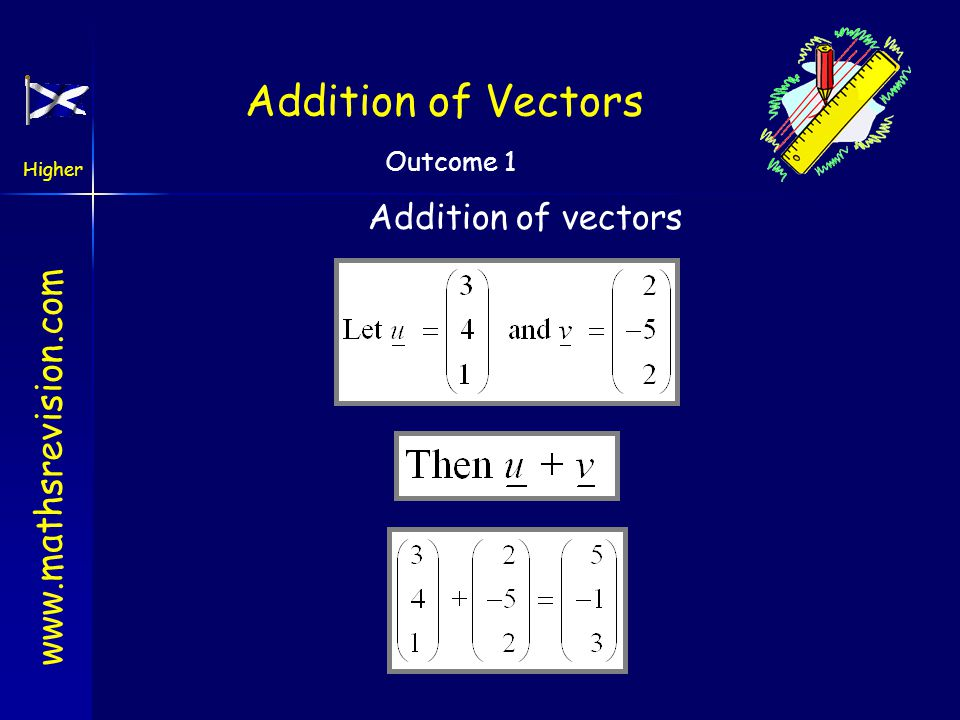 Addition of Vectors Addition of vectors