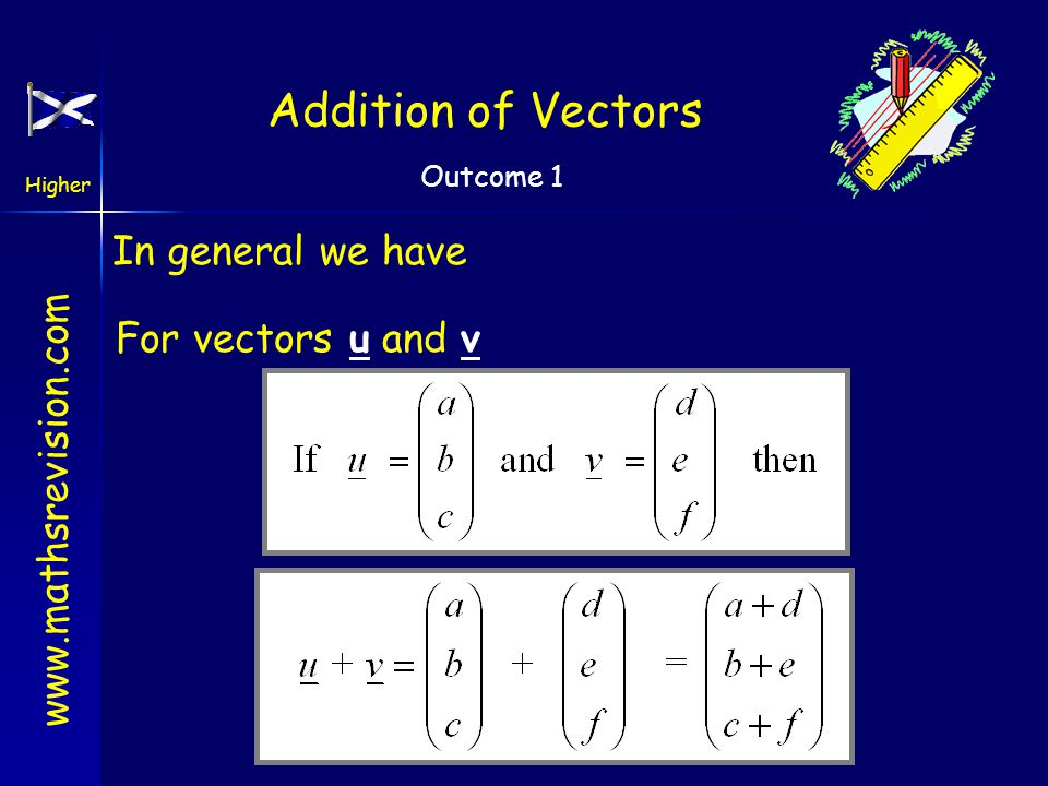 Addition of Vectors In general we have For vectors u and v