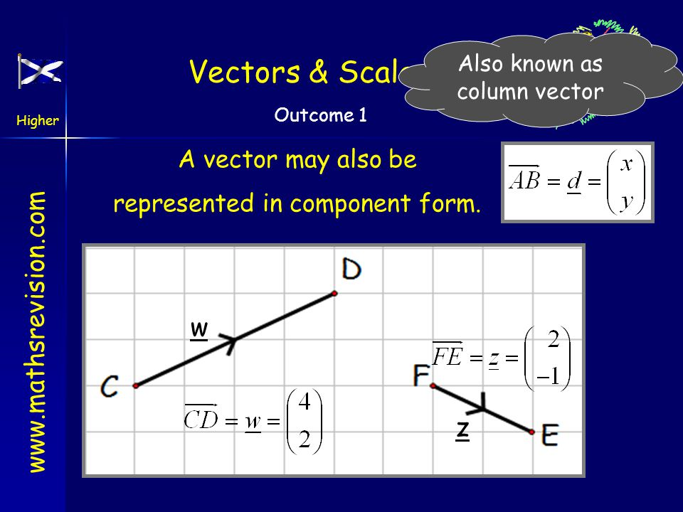 Vectors & Scalars w z A vector may also be