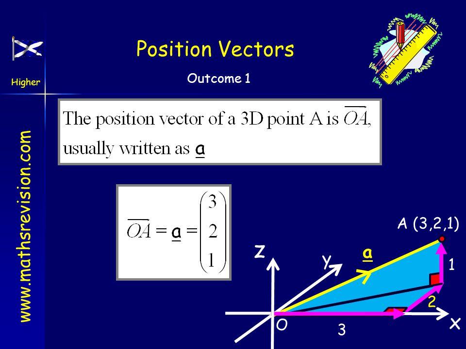 Position Vectors A (3,2,1) z a y 1 O 2 x 3