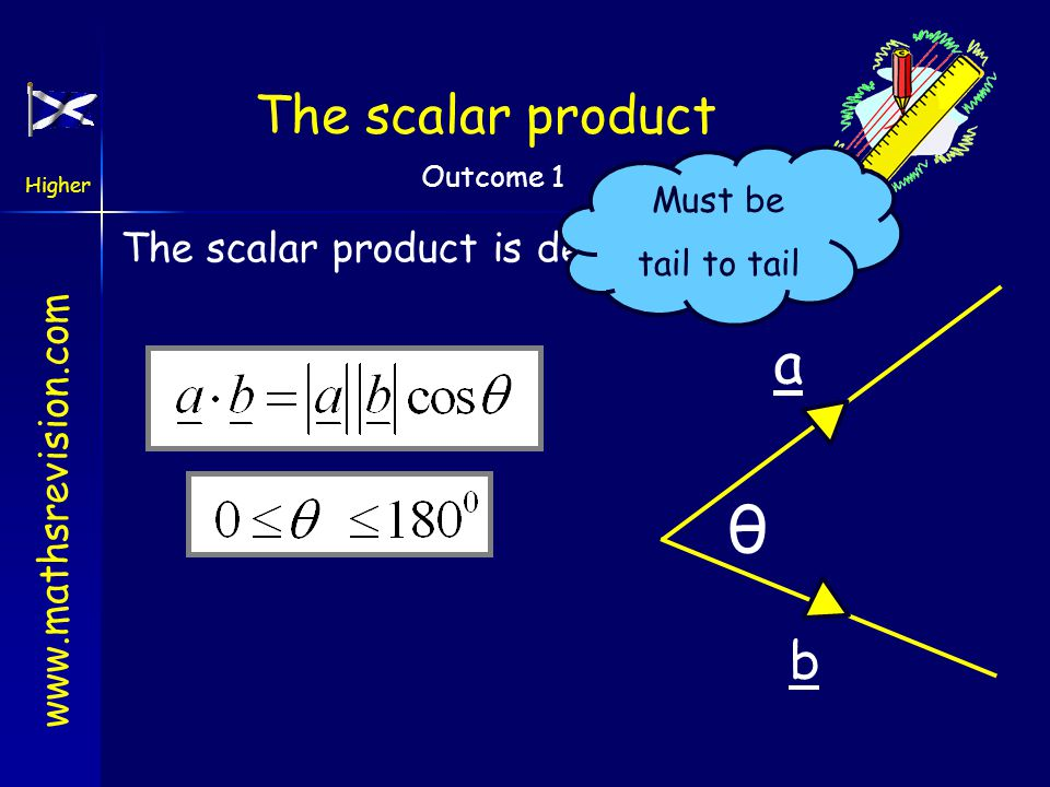 θ a The scalar product b The scalar product is defined as being: