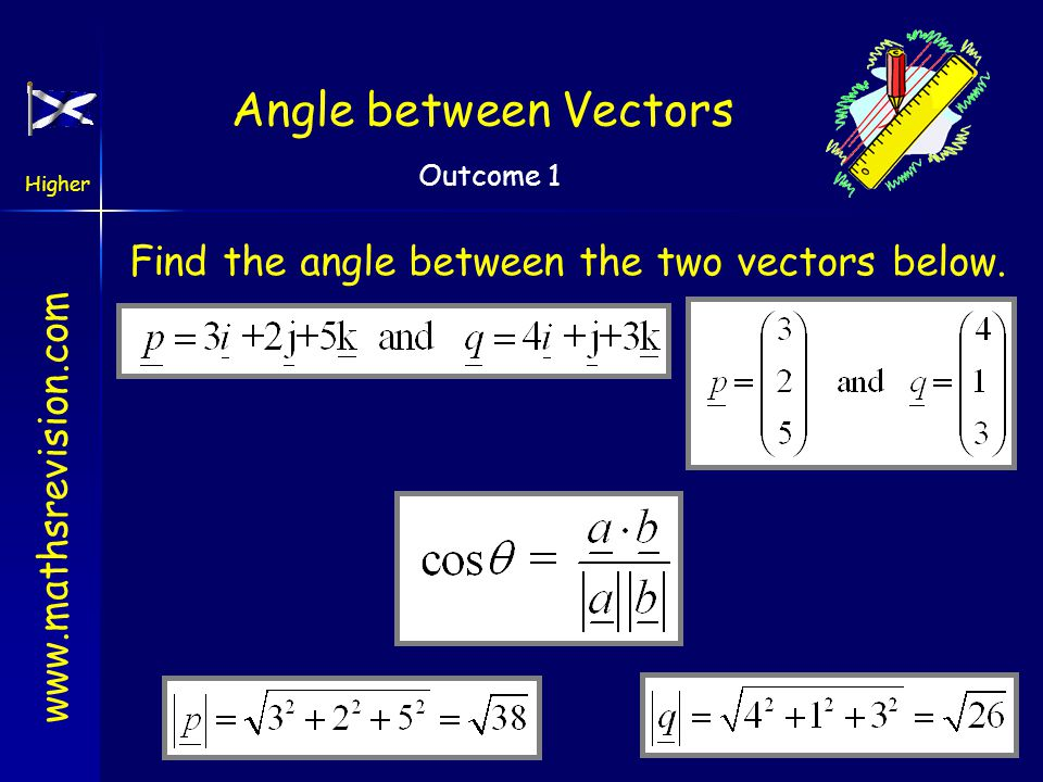 Find the angle between the two vectors below.