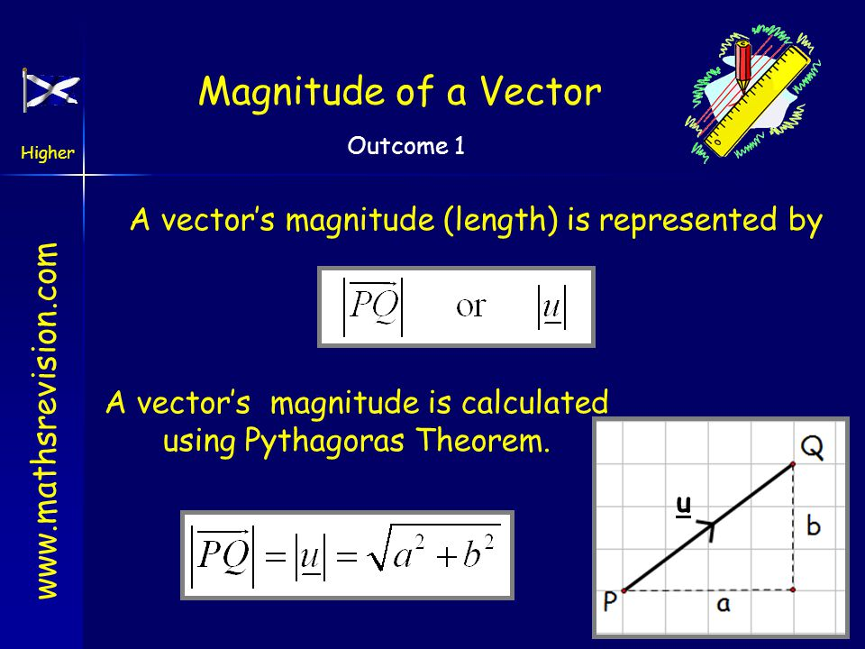 Magnitude of a Vector A vector's magnitude (length) is represented by