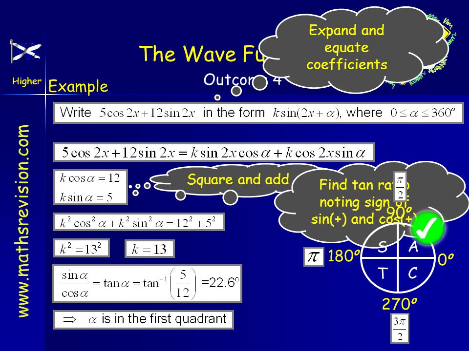 The Wave Function Example 90o S A 180o 0o T C 270o