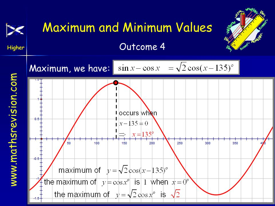 Maximum and Minimum Values