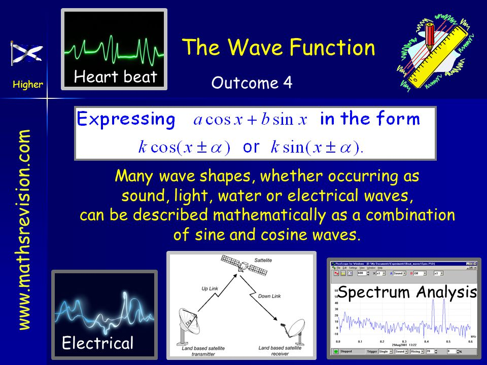 The Wave Function Heart beat