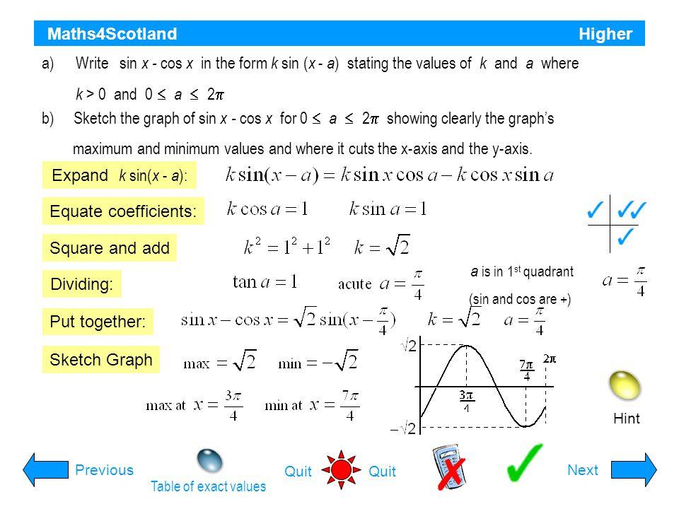 Maths4Scotland Higher