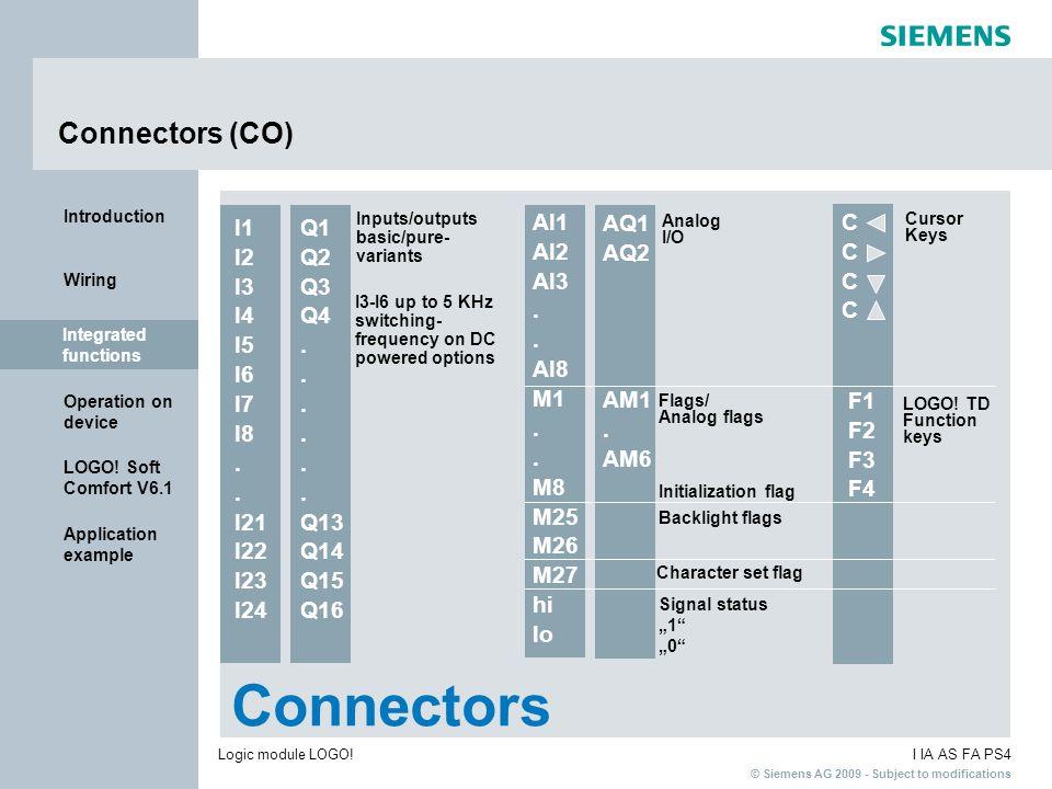 Connectors Connectors (CO) AI1 AQ1 C I1 Q1 AI2 AQ2 I2 Q2 AI3 I3 Q3 .