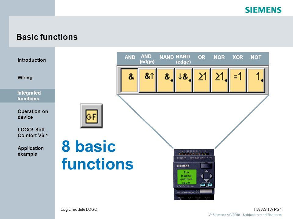 Block diagram xor #19 Xor Karnaugh Map xor gate ic block diagram software