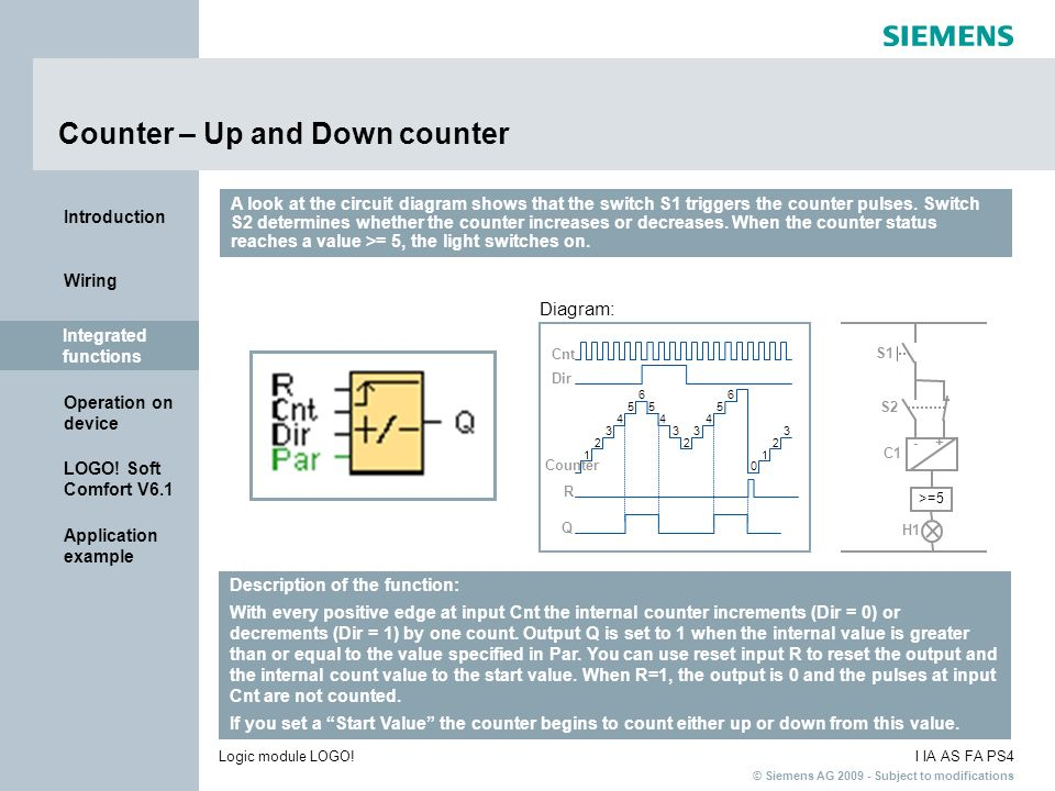 Counter – Up and Down counter