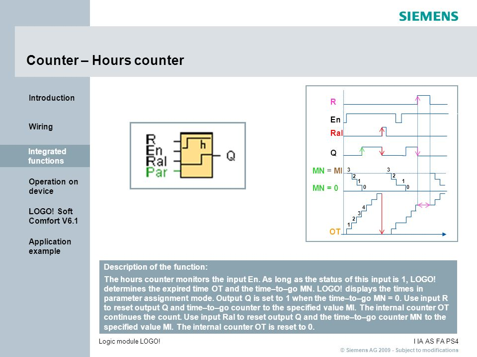 Counter – Hours counter