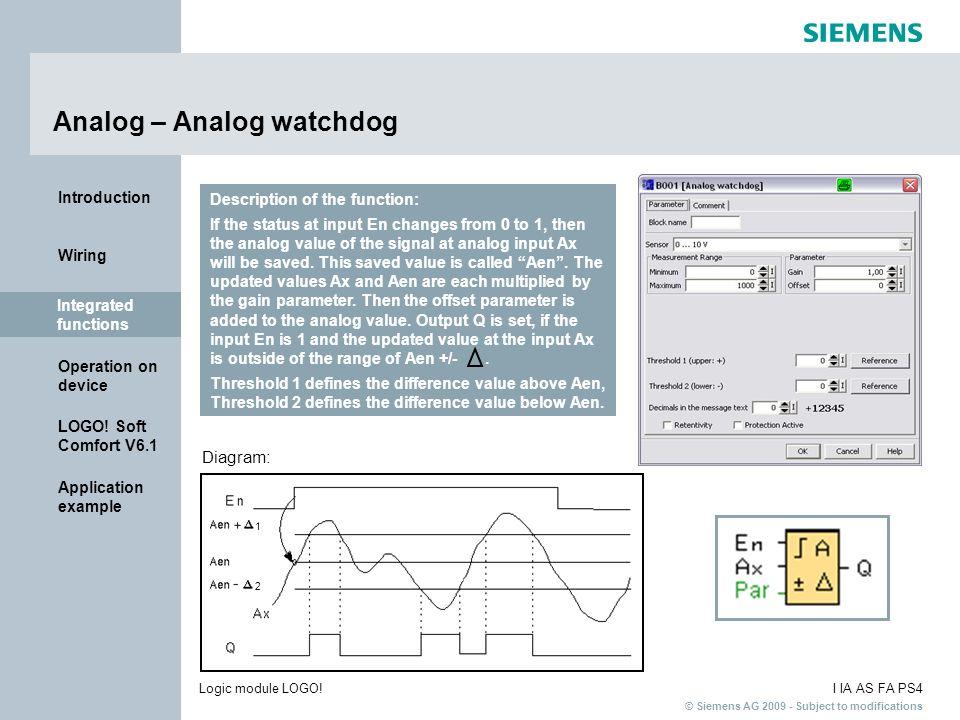 Analog – Analog watchdog