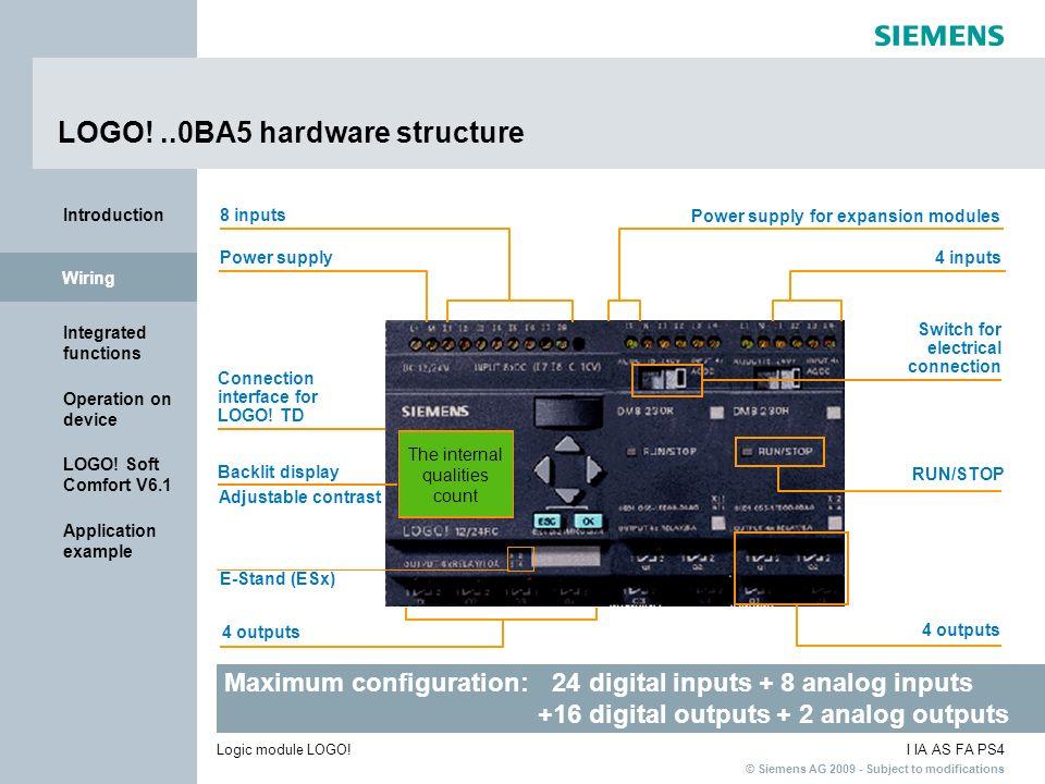 LOGO! ..0BA5 hardware structure