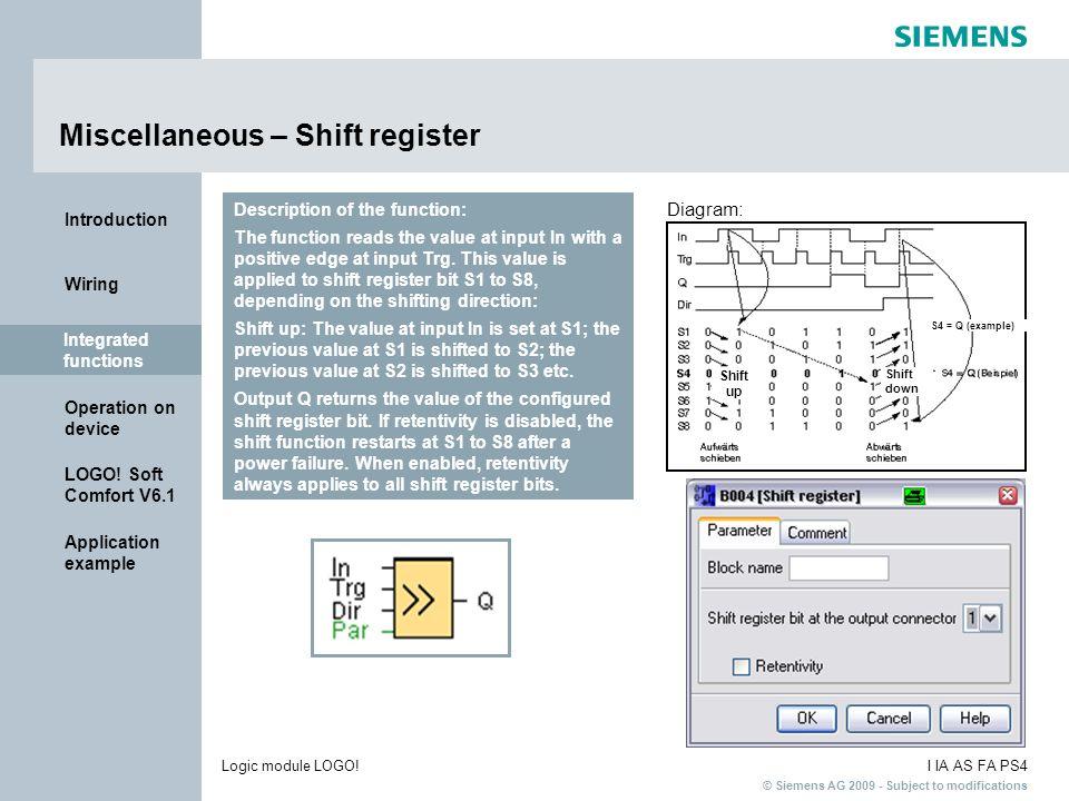 Miscellaneous – Shift register