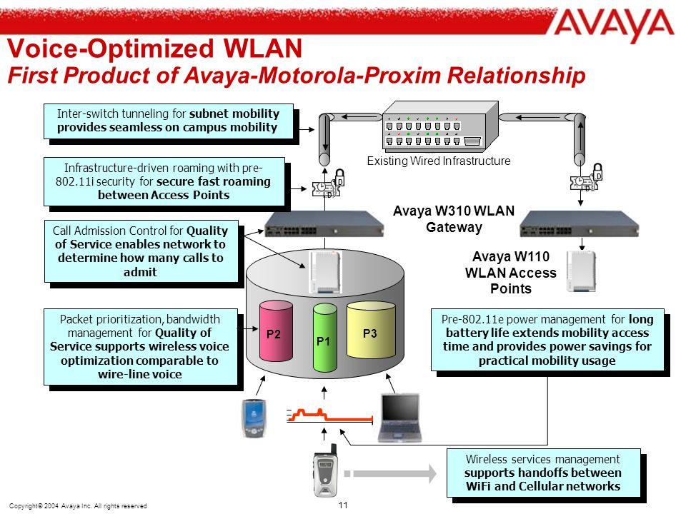 Avaya W110 WLAN Access Points