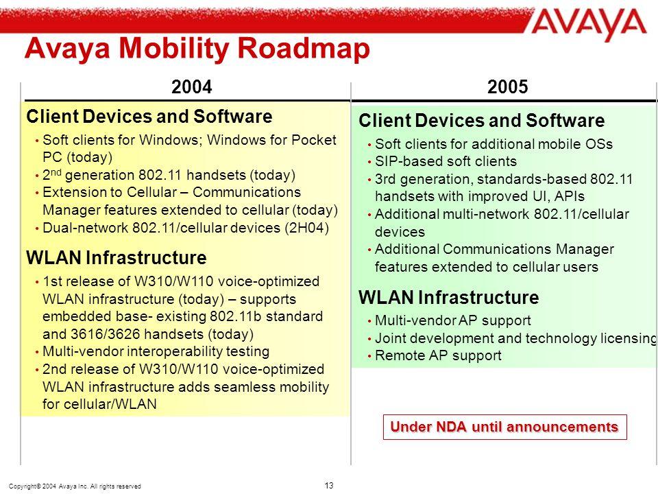 Avaya Mobility Roadmap