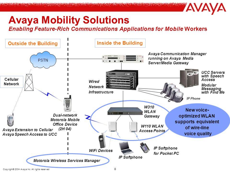 Motorola Mobile Office Device