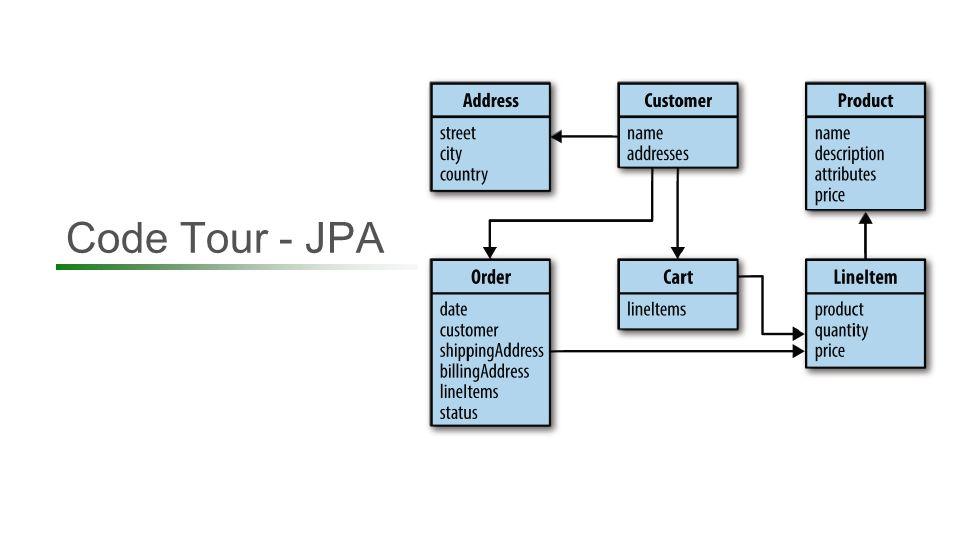 Code Tour - JPA