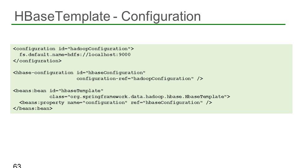 HBaseTemplate - Configuration