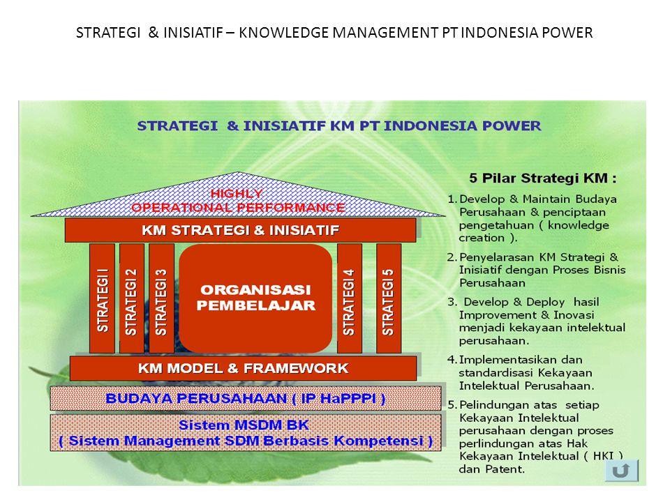 STRATEGI & INISIATIF – KNOWLEDGE MANAGEMENT PT INDONESIA POWER