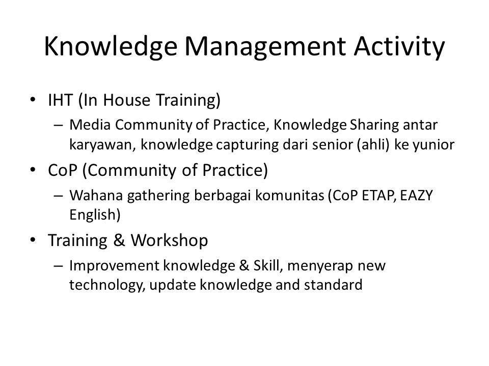 Knowledge Management Activity