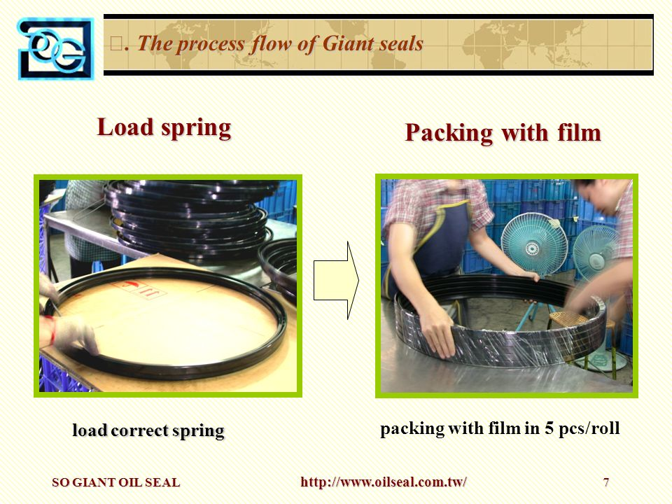 Load spring Packing with film Ⅲ. The process flow of Giant seals