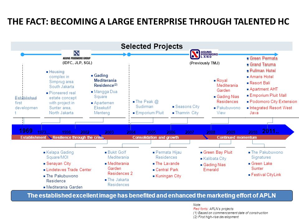 THE FACT: BECOMING A LARGE ENTERPRISE THROUGH TALENTED HC
