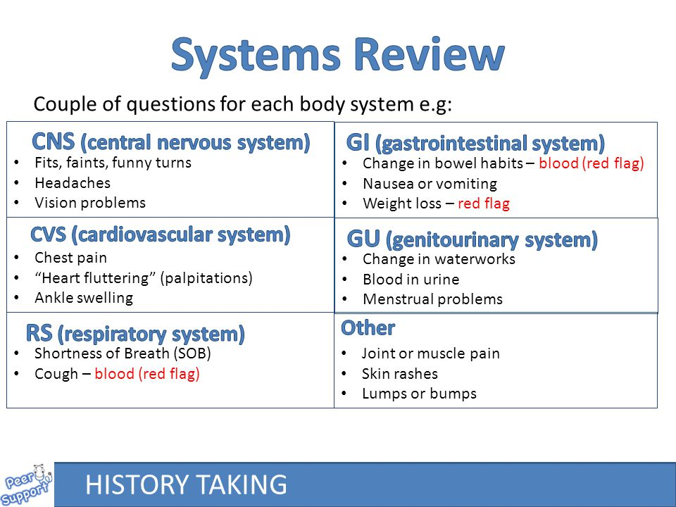 Systems Review HISTORY TAKING CNS (central nervous system)