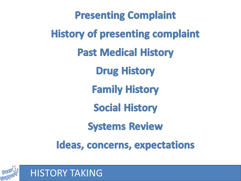 History of presenting complaint Ideas, concerns, expectations