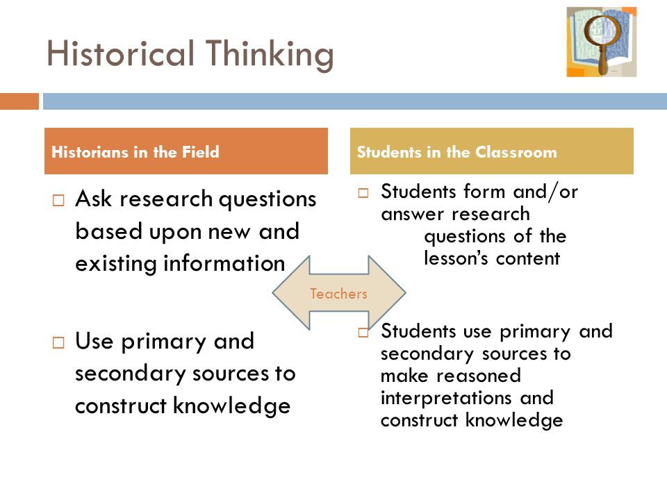 Historical Thinking Historians in the Field. Students in the Classroom. Ask research questions based upon new and existing information.